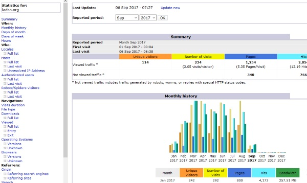 how to find website traffic stats